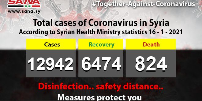 Health Ministry: 92 new coronavirus cases registered, 69 cases recover, 7 pass away